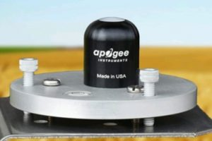 apogee Pyranometer SP-400